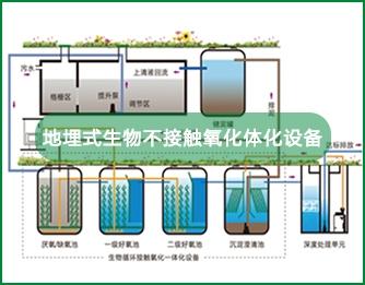 地埋式生物不接触氧化体化设备